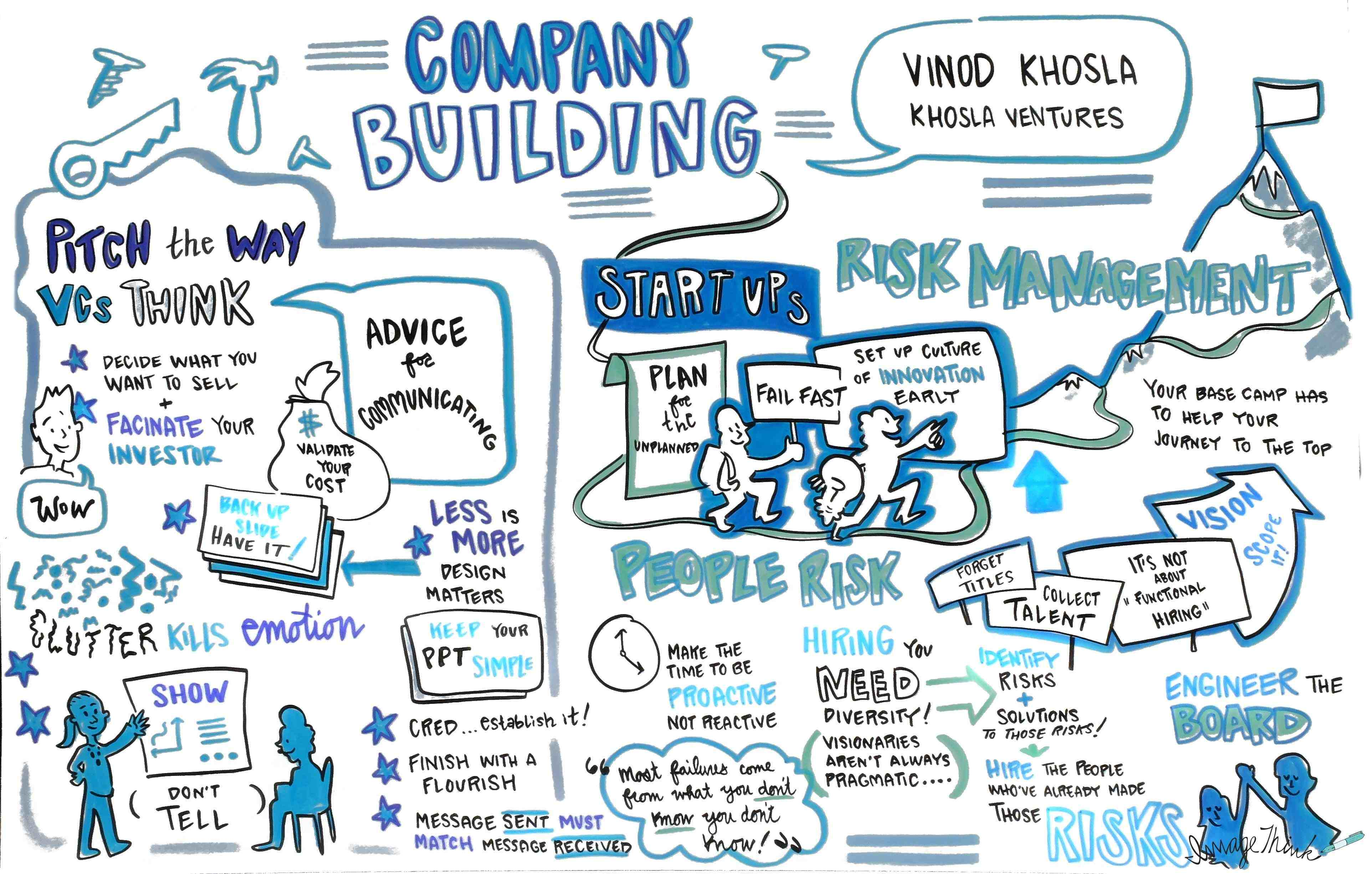 2014kv_summit_052014_companybuilding_graphic