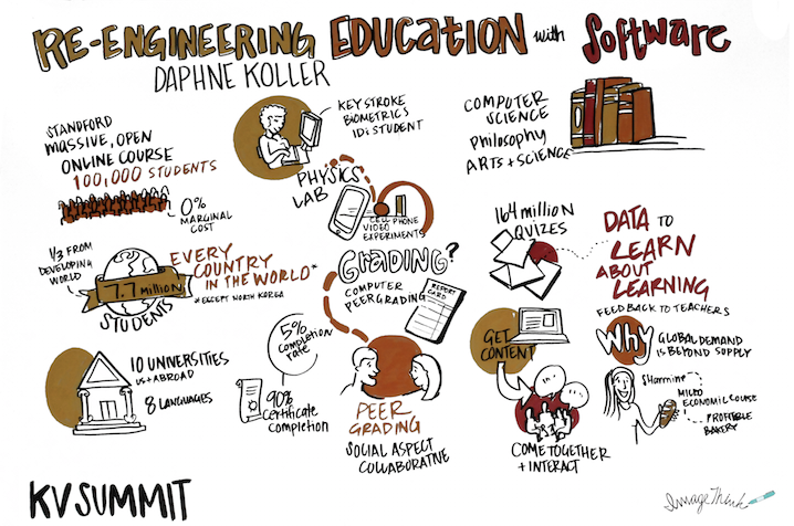 graphic recording daphne koller